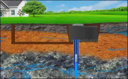 Организация водоснабжения на дачном участке